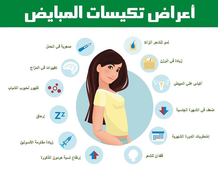 تعد متلازمة تكيس المبايض من أكثر المشاكل التي تواجه السيدات